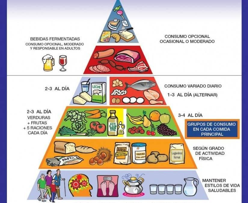 5 guías para la alimentación saludable de los niños